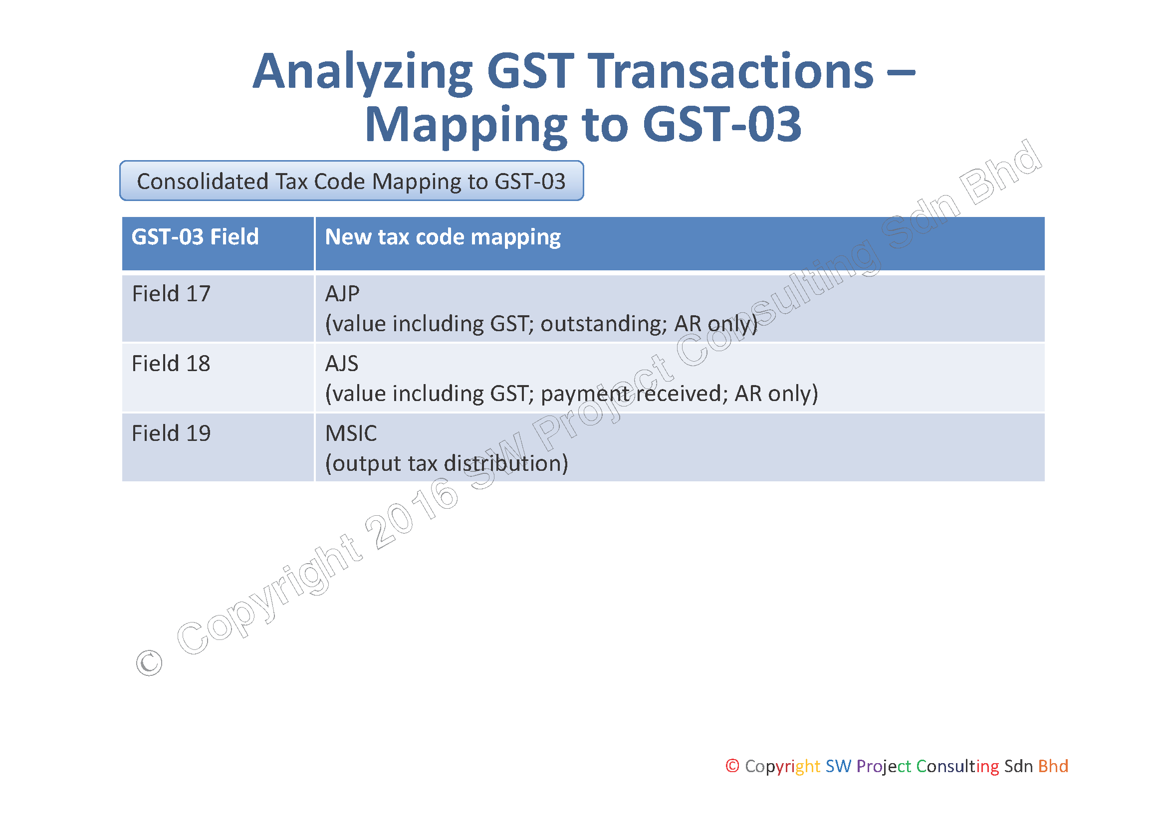 Consolidated Tax Code Mapping to GST 03 Page 3